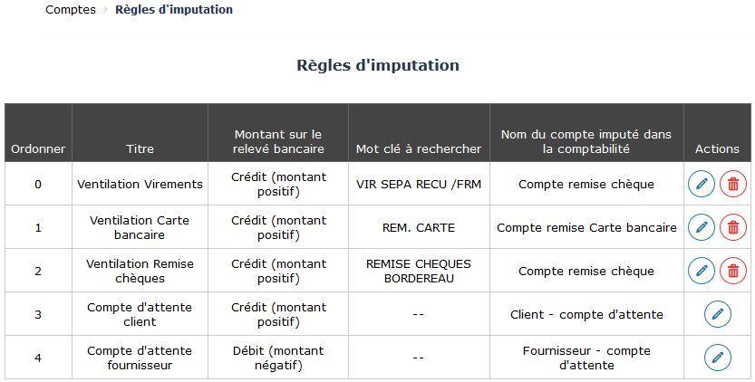 Règles_imputation_ventilation_encaissements.jpg