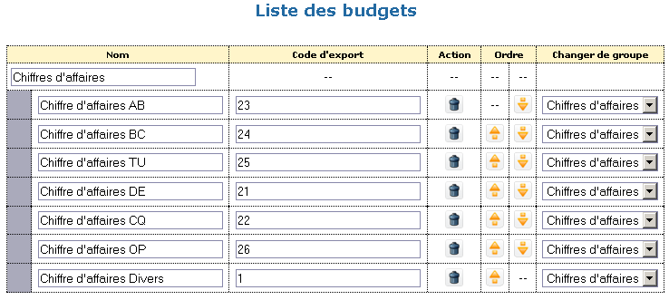 Budgets_avec_codes_analytiques.png