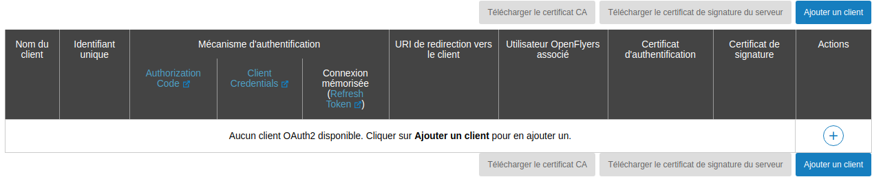 Oauth2 manage.png