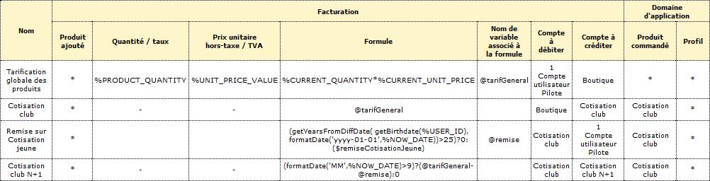 Tarification_cotisation_N+1.png
