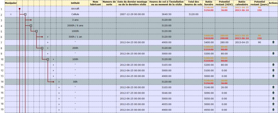 MRO302 cascading maintenance25012013.png