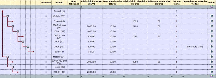 MRO302 maintenanceSchedulePattern.png