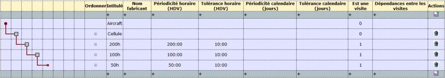 MRO302 maintenanceSchedule.png