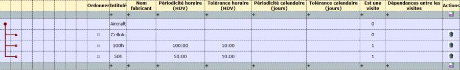 MRO302 maintenanceScheduleExemple.png